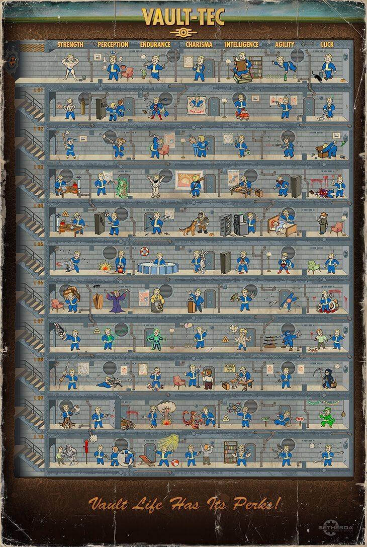 Fallout_4_Perk_Poster_730x